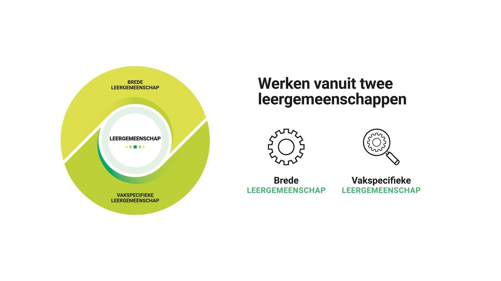 powerpoint Infographic_docentbeeld